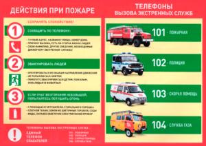 Действия при пожаре и телефоны вызова экстренных служб
