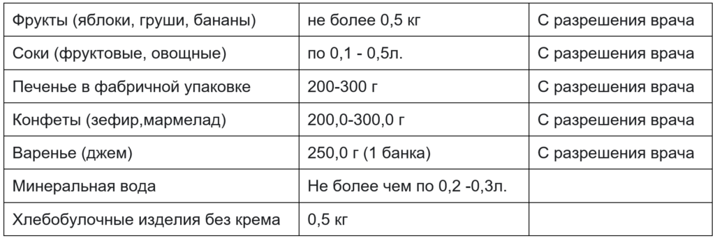 ПОМОЩЬ ПАЦИЕНТАМ С COVID-19 В ЦПРИН