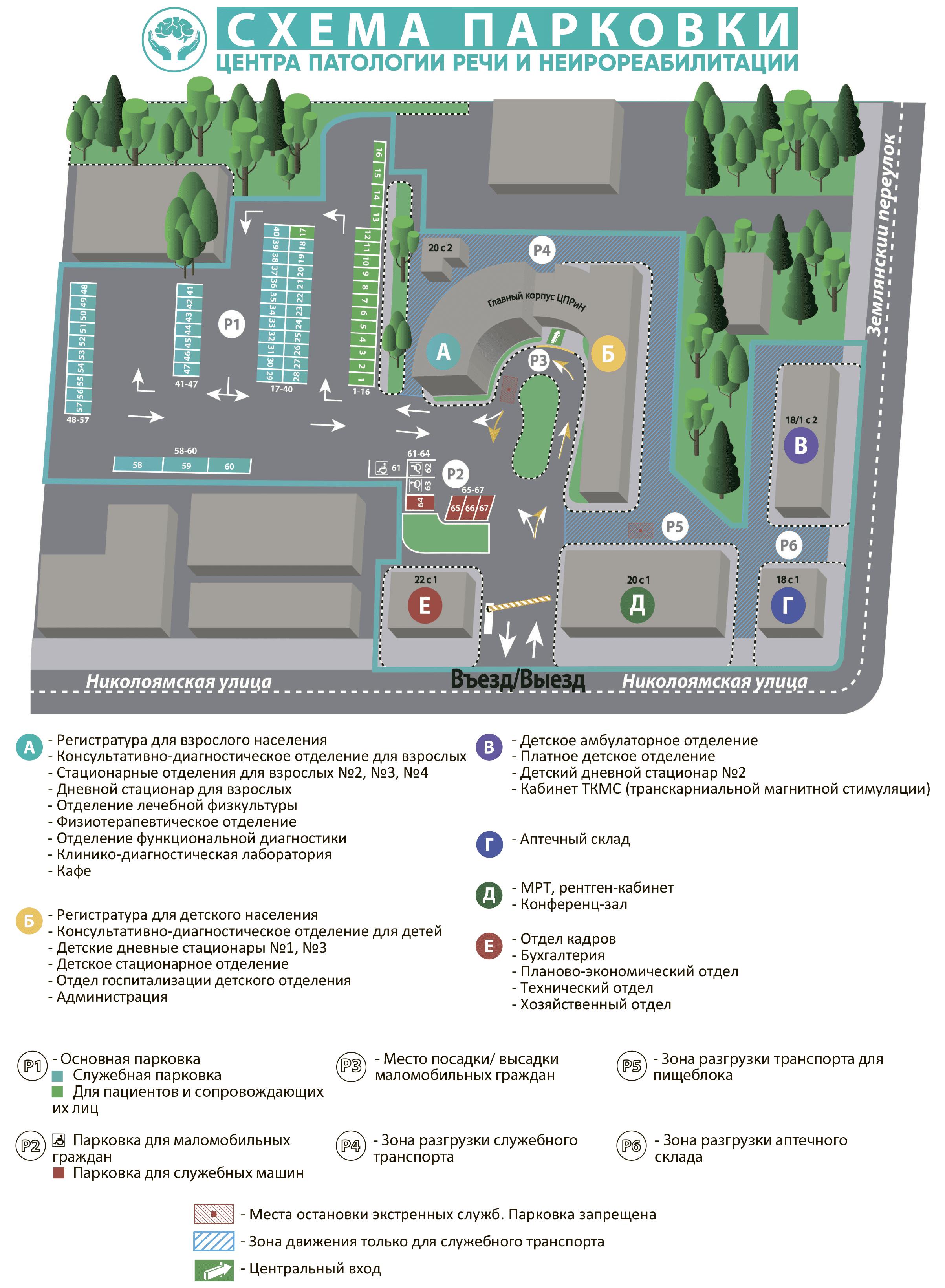 Схема парковки ЦПРиН